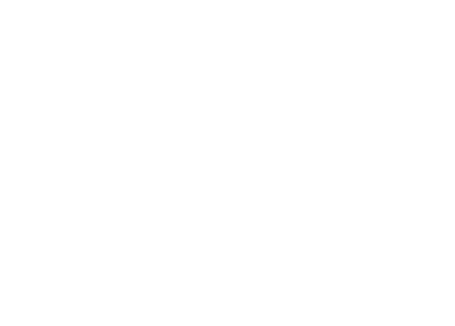 Roti Mahal - roti restaurant